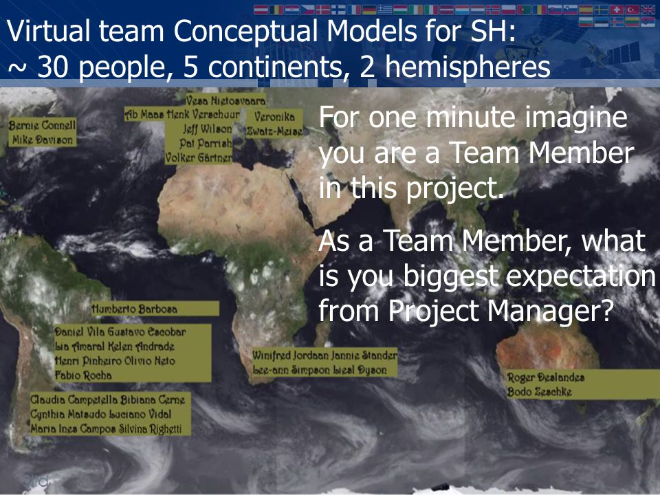 Virtual team Conceptual Models for SH: ~ 30 people, 5 continents, 2 hemispheres Slid e: 28 For one minute imagine you are a Team Member in this project.