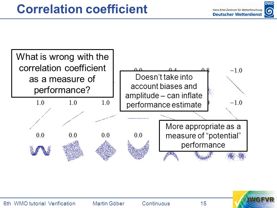 6th WMO tutorial Verification Martin GöberContinuous 15 What is wrong with the correlation coefficient as a measure of performance.