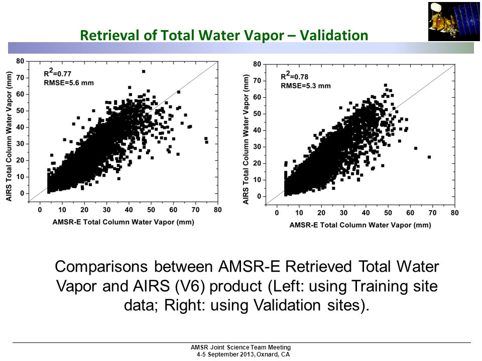 AMSR Joint Science Team Meeting 4-5 September 2013, Oxnard, CA Retrieval of Total Water Vapor – Validation Comparisons between AMSR-E Retrieved Total Water Vapor and AIRS (V6) product (Left: using Training site data; Right: using Validation sites).