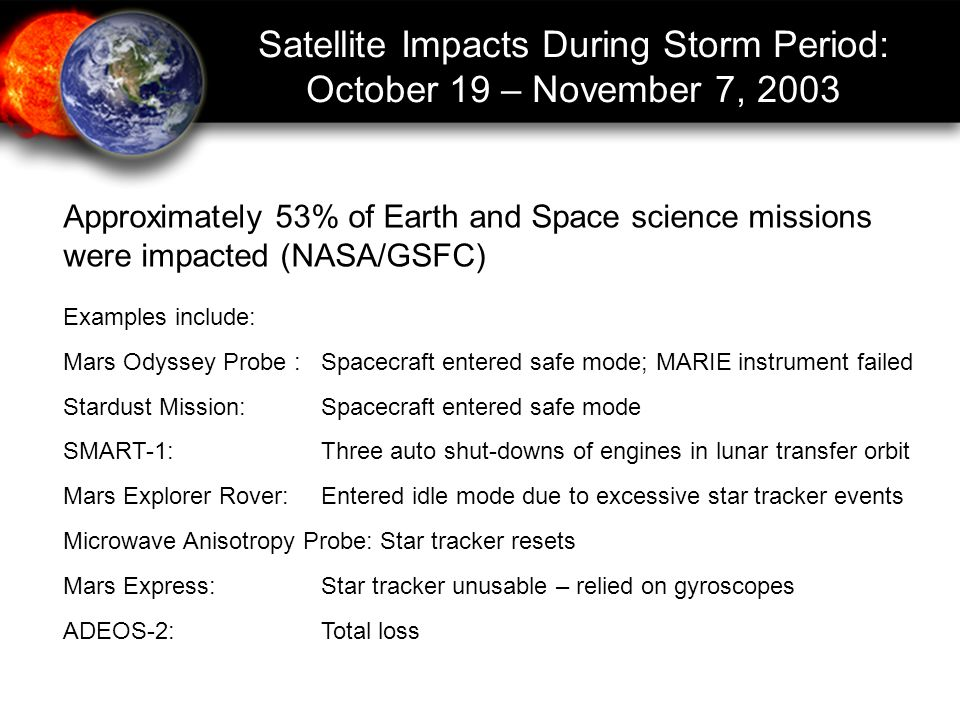 Approximately 53% of Earth and Space science missions were impacted (NASA/GSFC) Examples include: Mars Odyssey Probe : Spacecraft entered safe mode; MARIE instrument failed Stardust Mission:Spacecraft entered safe mode SMART-1:Three auto shut-downs of engines in lunar transfer orbit Mars Explorer Rover:Entered idle mode due to excessive star tracker events Microwave Anisotropy Probe: Star tracker resets Mars Express:Star tracker unusable – relied on gyroscopes ADEOS-2:Total loss Satellite Impacts During Storm Period: October 19 – November 7, 2003