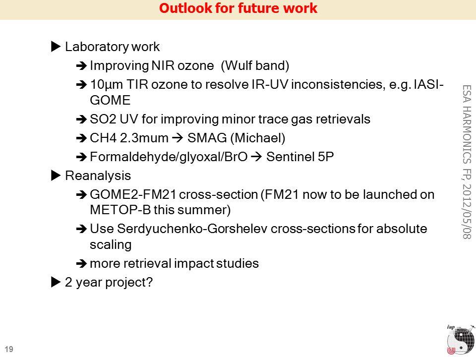 19 ESA HARMONICS FP, 2012/05/08 Outlook for future work  Laboratory work  Improving NIR ozone (Wulf band)  10µm TIR ozone to resolve IR-UV inconsistencies, e.g.
