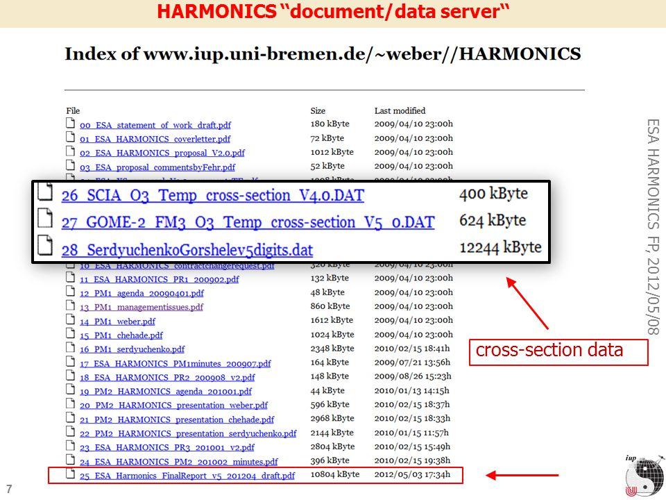 7 ESA HARMONICS FP, 2012/05/08 HARMONICS ''document/data server'' x cross-section data