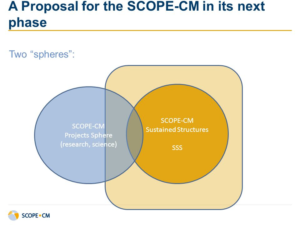 "A Proposal for the SCOPE-CM in its next phase Two ""spheres"": SCOPE-CM Sustained Structures SSS SCOPE-CM Projects Sphere (research, science)"
