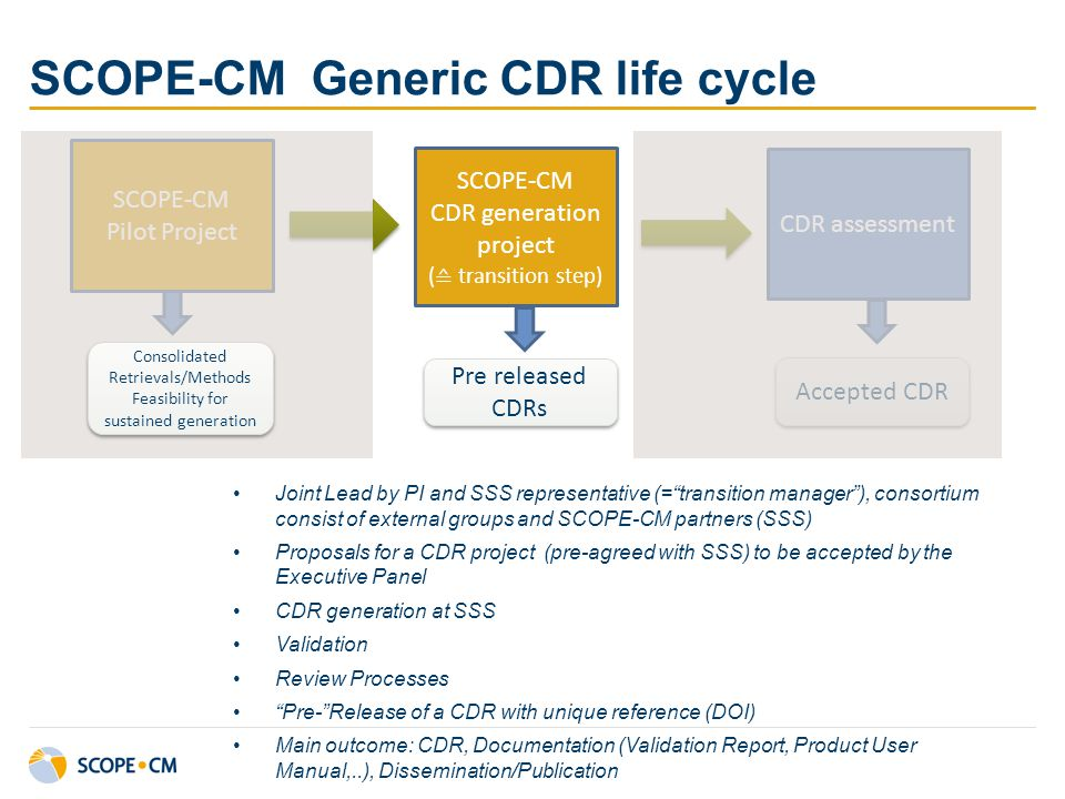 SCOPE-CM Generic CDR life cycle SCOPE-CM Pilot Project SCOPE-CM CDR generation project ( ≙ transition step) CDR assessment Pre released CDRs Pre relea