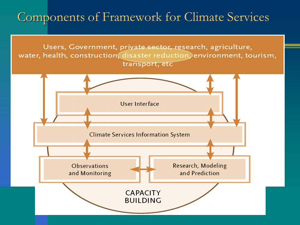 SEACOF Initiative (2/2) RA V Regional Seminar on Climate Services is requested to endorse the SEACOF concept, and facilitate broad based support.