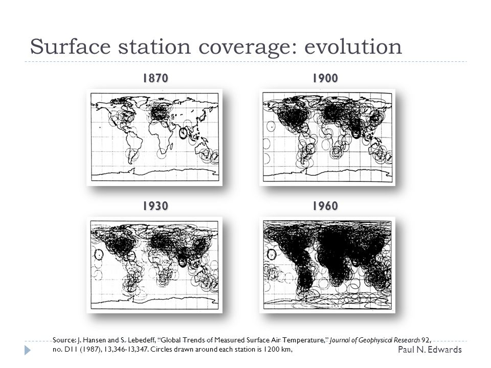 1870190019301960 Surface station coverage: evolution Source: J.