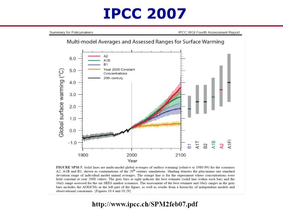 IPCC 2007 http://www.ipcc.ch/SPM2feb07.pdf