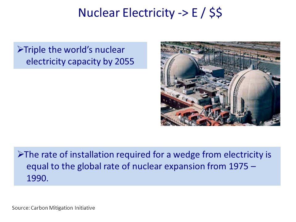 Nuclear Electricity -> E / $$  Triple the world's nuclear electricity capacity by 2055  The rate of installation required for a wedge from electricity is equal to the global rate of nuclear expansion from 1975 – 1990.