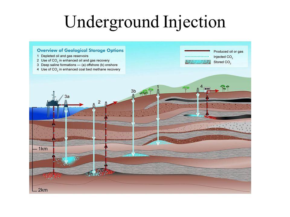Underground Injection