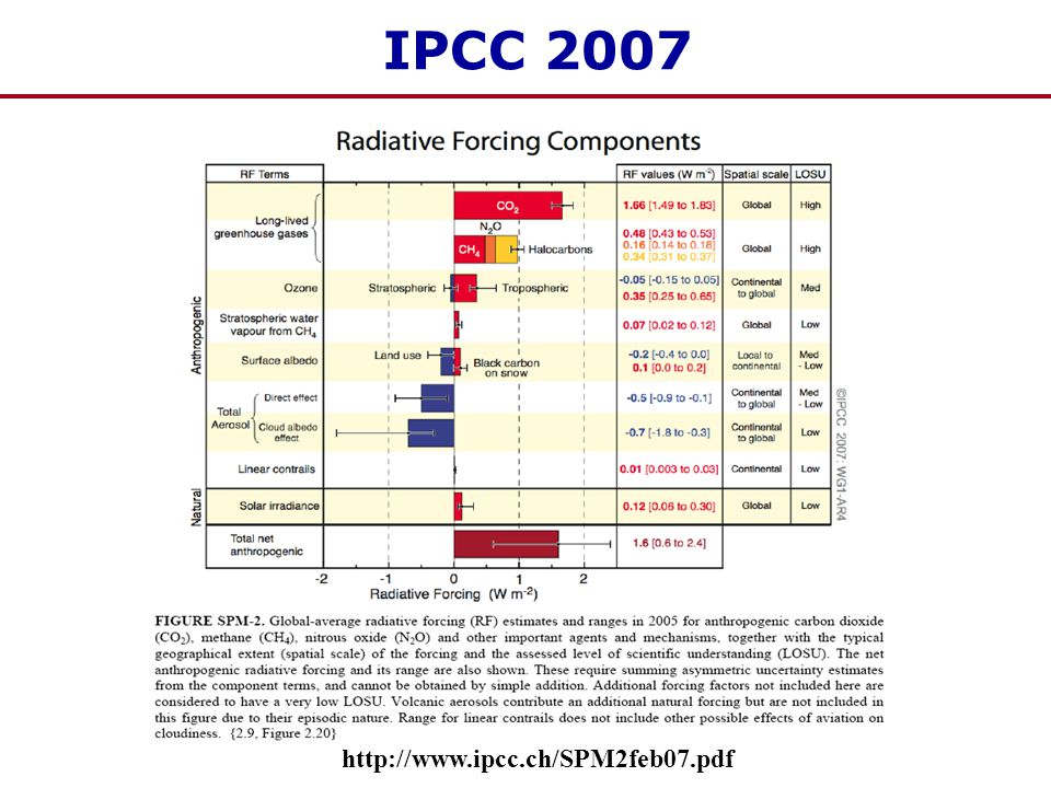 IPCC, 2005: Carbon Capture and Storage Special Report