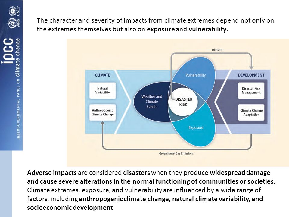 The character and severity of impacts from climate extremes depend not only on the extremes themselves but also on exposure and vulnerability. Adverse