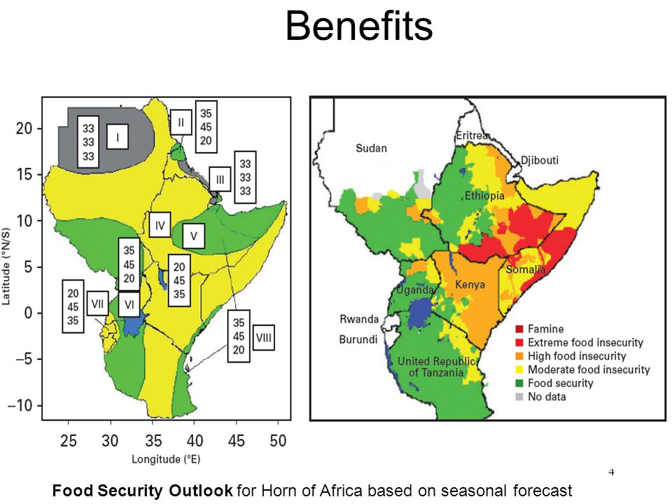 4 Benefits Food Security Outlook for Horn of Africa based on seasonal forecast