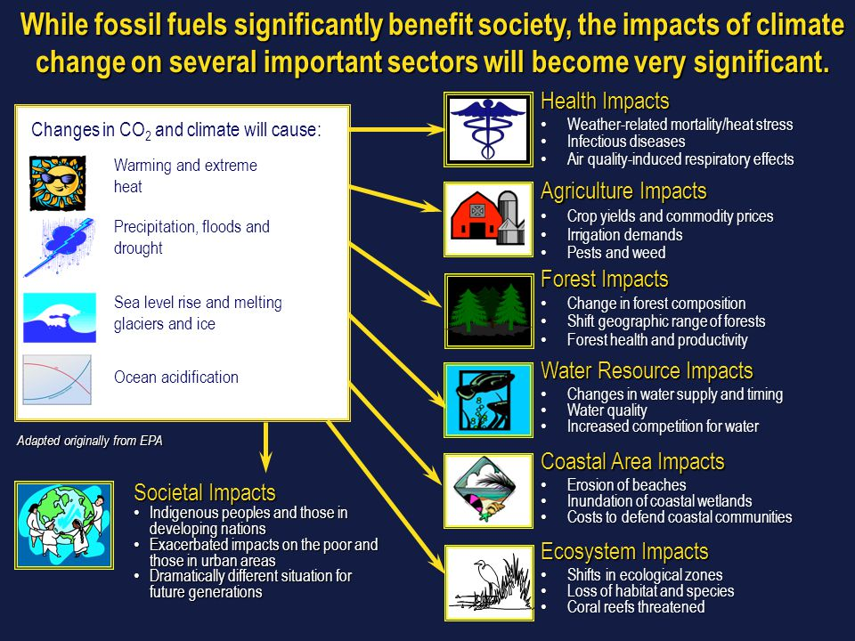 While fossil fuels significantly benefit society, the impacts of climate change on several important sectors will become very significant. Adapted ori