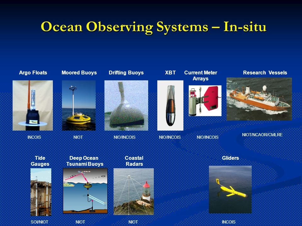 Ocean Observing Systems – In-situ Argo FloatsMoored BuoysDrifting Buoys Tide Gauges XBTCurrent Meter Arrays Research Vessels NIO/INCOISNIOTINCOISNIO/I