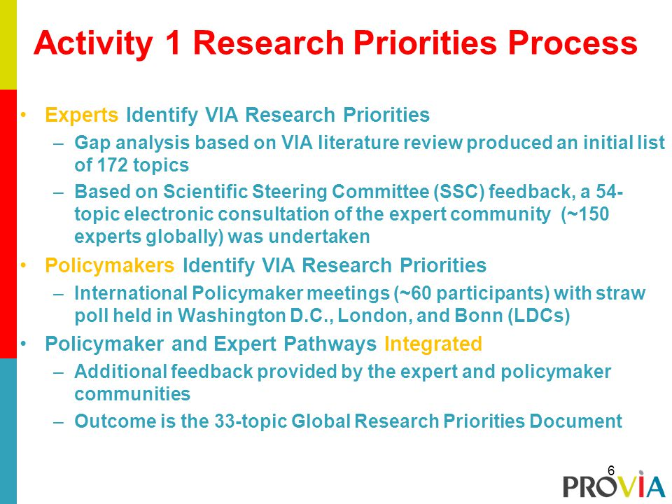Experts Identify VIA Research Priorities –Gap analysis based on VIA literature review produced an initial list of 172 topics –Based on Scientific Stee