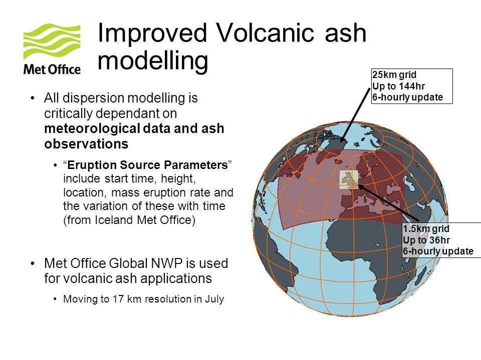 Resuspended Ash Development of a resuspended ash scheme in NAME Daily resuspended ash forecast produced for Iceland Met Office since late 2010 Work with Bristol University on a resuspended ash event in August 2013 (paper submitted)