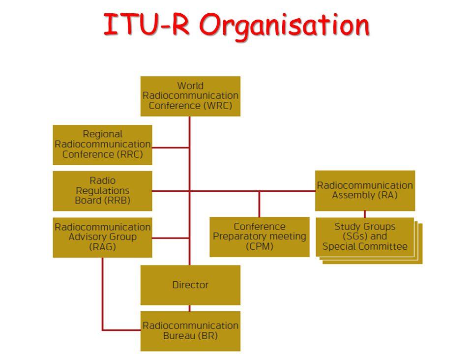 ITU-R Organisation