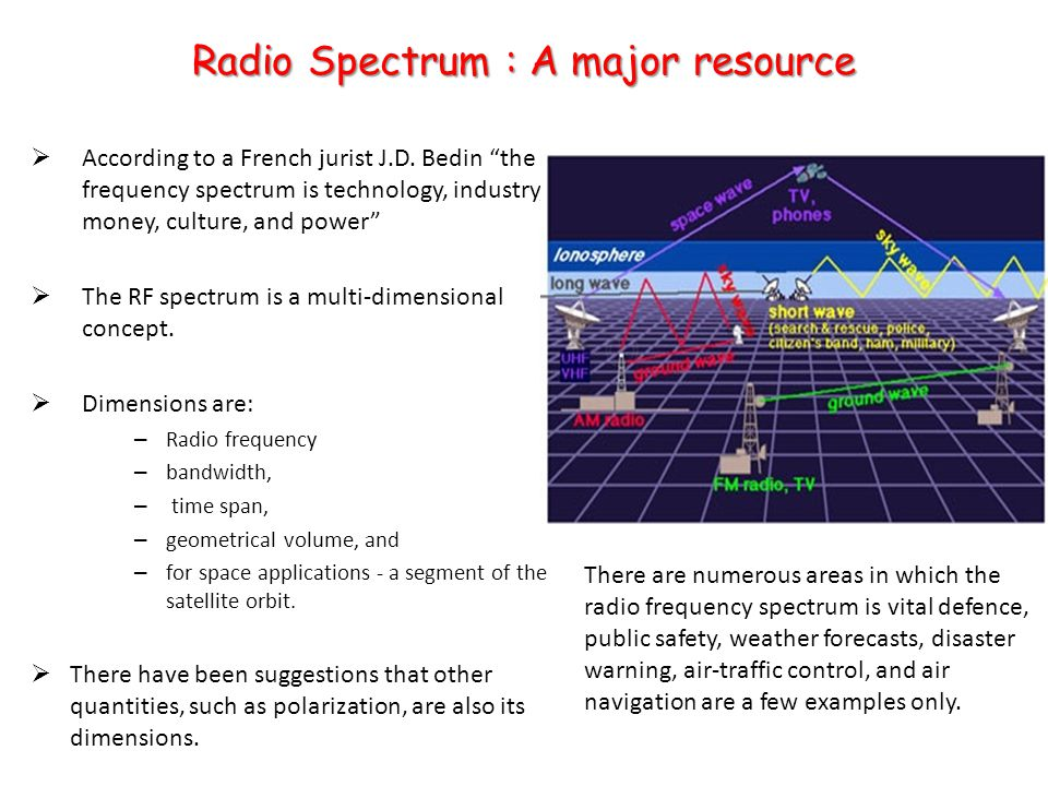 """ CRS capabilities and their applicability to facilitate coexistence in shared bands – """"""""spectrum sensing capability including collaborative and cooperative sensing; – """"positioning capability of the transmitters and receivers (geo- location); – """"access to information on the spectrum usage, local regulatory requirements and policies, e.g."""