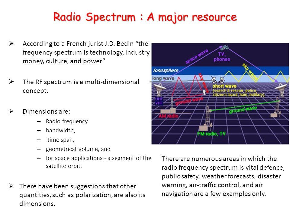 Radio Frequency Spectrum 4