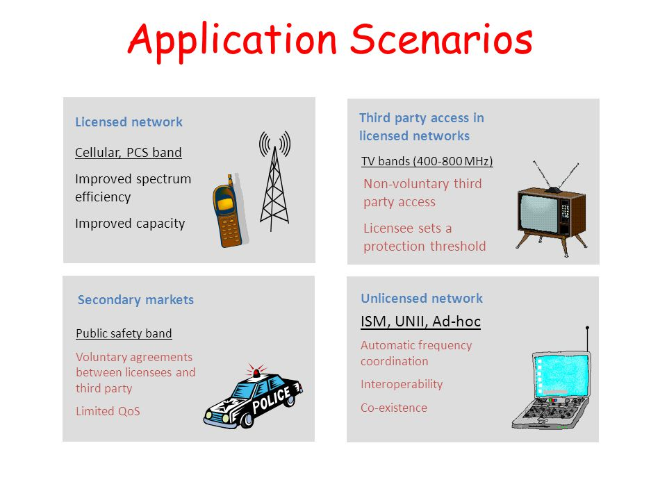 Application Scenarios Licensed network Secondary markets Third party access in licensed networks Unlicensed network Cellular, PCS band Improved spectrum efficiency Improved capacity Public safety band Voluntary agreements between licensees and third party Limited QoS TV bands (400-800 MHz) Non-voluntary third party access Licensee sets a protection threshold Automatic frequency coordination Interoperability Co-existence ISM, UNII, Ad-hoc