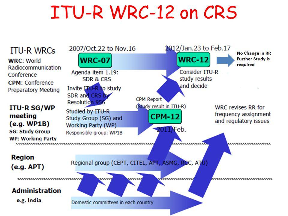 ITU-R WRC-12 on CRS