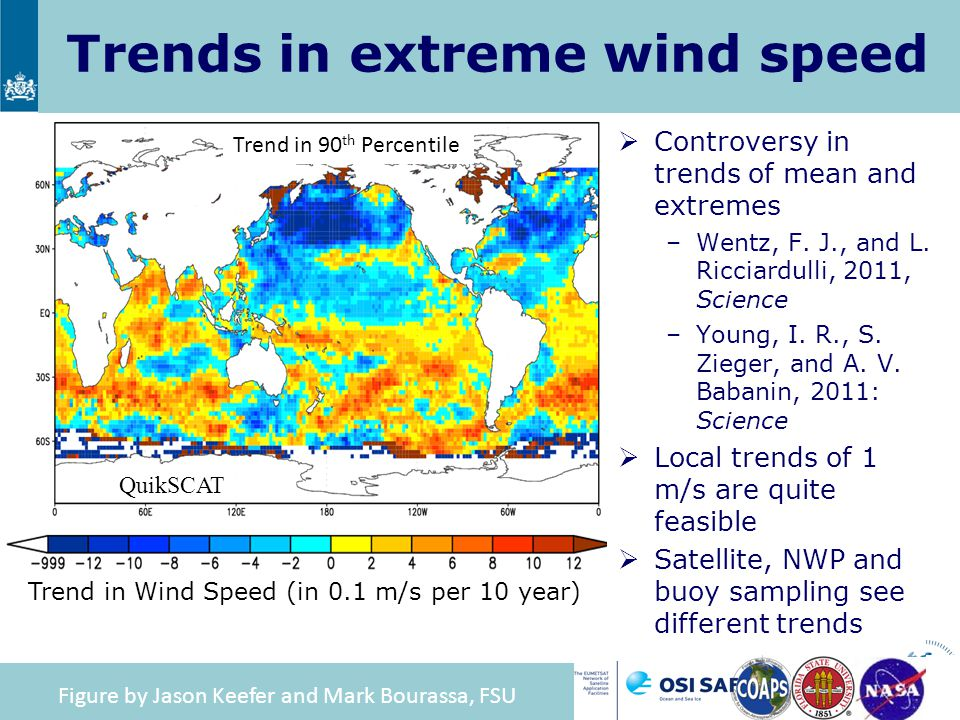 Trends in extreme wind speed  Controversy in trends of mean and extremes –Wentz, F. J., and L. Ricciardulli, 2011, Science –Young, I. R., S. Zieger,