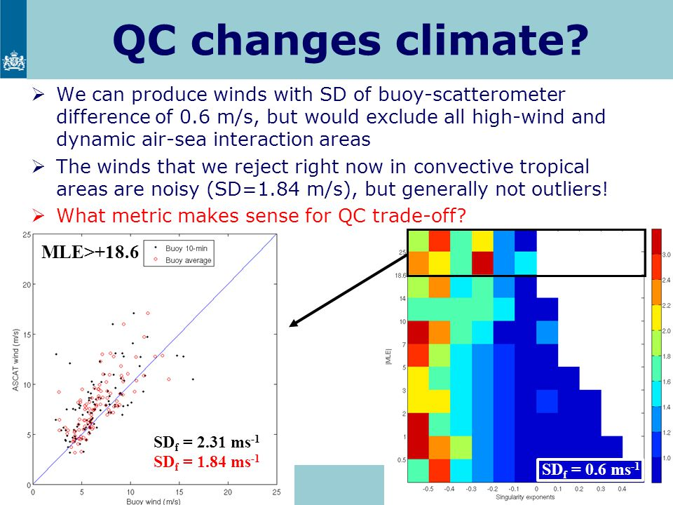 QC changes climate?  We can produce winds with SD of buoy-scatterometer difference of 0.6 m/s, but would exclude all high-wind and dynamic air-sea in