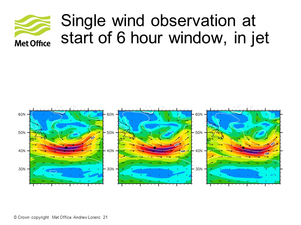 © Crown copyright Met Office Andrew Lorenc 21 Single wind observation at start of 6 hour window, in jet 0 36 Background trajectory Ob is at at time 0.
