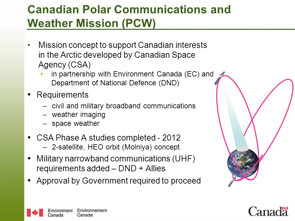 Canadian Polar Communications and Weather Mission (PCW) Mission concept to support Canadian interests in the Arctic developed by Canadian Space Agency (CSA) in partnership with Environment Canada (EC) and Department of National Defence (DND) Requirements –civil and military broadband communications –weather imaging –space weather CSA Phase A studies completed - 2012 –2-satellite, HEO orbit (Molniya) concept Military narrowband communications (UHF) requirements added – DND + Allies Approval by Government required to proceed