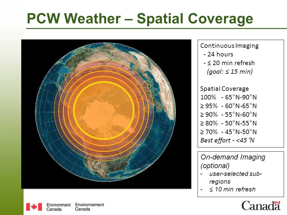 PCW Weather – Spatial Coverage Continuous Imaging - 24 hours - ≤ 20 min refresh (goal: ≤ 15 min) Spatial Coverage 100% - 65°N-90°N ≥ 95% - 60°N-65°N ≥ 90% - 55°N-60°N ≥ 80% - 50°N-55°N ≥ 70% - 45°N-50°N Best effort - <45°N On-demand Imaging (optional) -user-selected sub- regions -≤ 10 min refresh