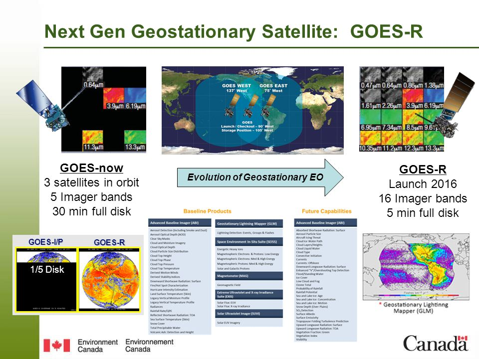 Preparing for GOES-R Component 1: USER NEEDS Lead: ________ Component 4: USER READINESS Lead: ________ Project Management Project Sponsor: __________ Recommendation: Establish GOES-R Project Board (Prince2) Directors with Component Leads (SENIOR USERS & SUPPLIERS) MSC understands and analyses GOES_R capabilities and prepares a set of user requirements Stakeholders: MSC meteorologists have skills, competencies, and ability to use GOES-R data in the forecast process once the data is available in NinJo Stakeholders: Component 2: RECEPTION & PROCESSING Lead: _________ Component 3: FORECAST WORKSTATION Lead: _________ MSC is able to receive, process and generate GOES-R products to meet user requirements and data management Stakeholders: SEC NinJo is able to manage, ingest, display and manipulate GOES-R data to meet user requirements Stakeholders: Data Management