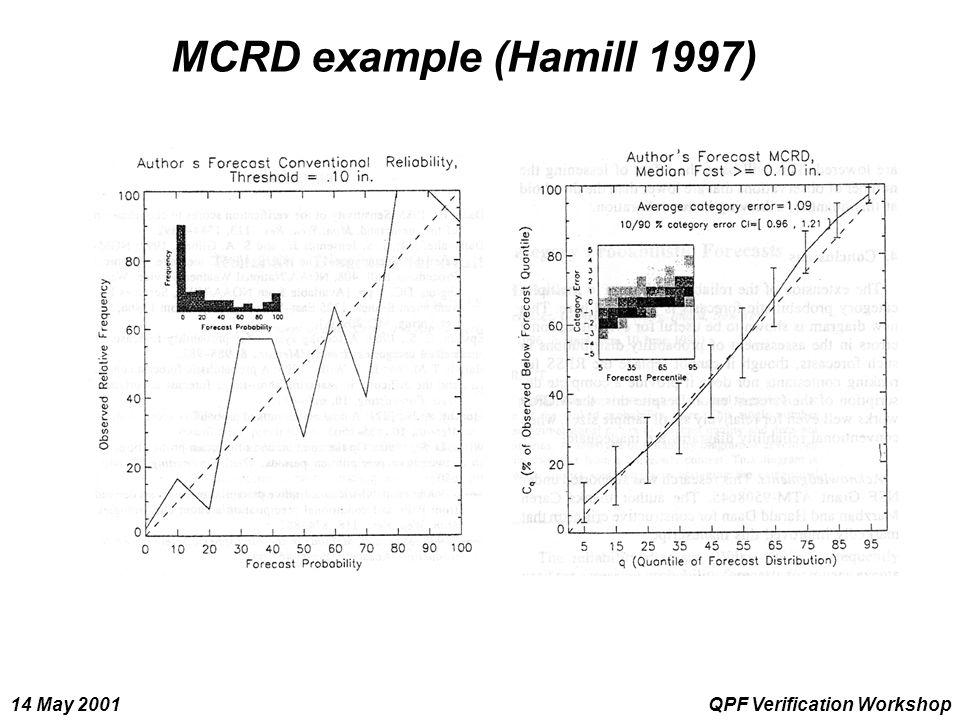 14 May 2001QPF Verification Workshop MCRD example (Hamill 1997)