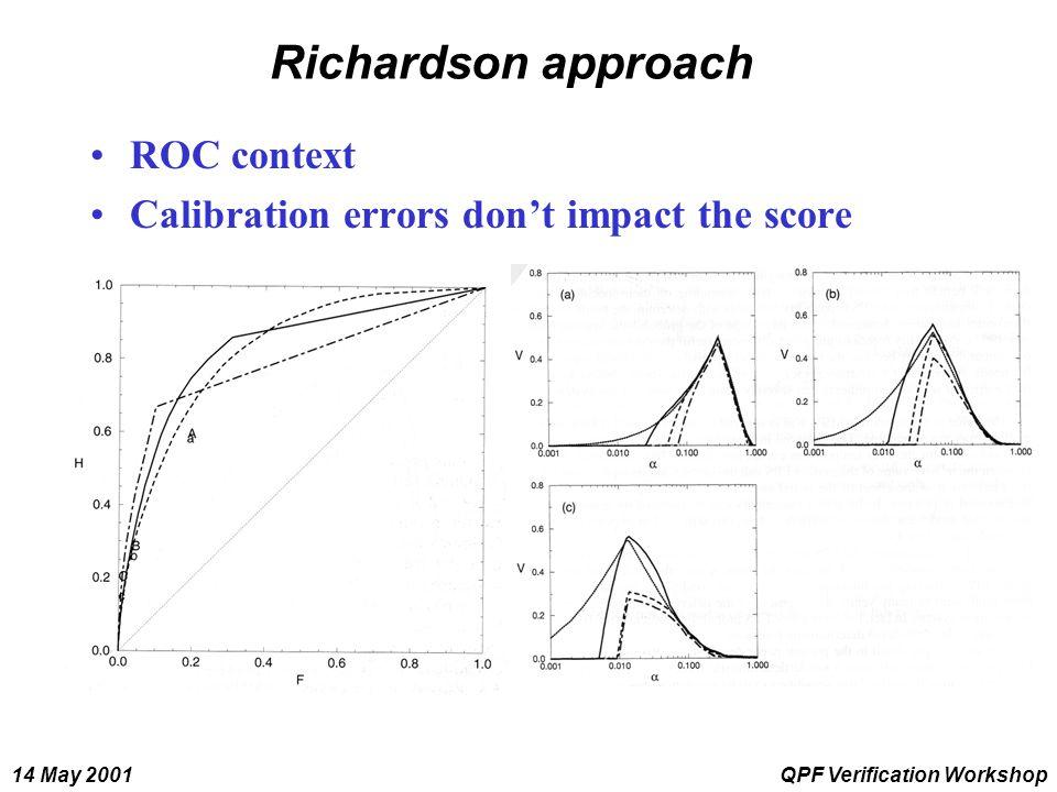 14 May 2001QPF Verification Workshop Richardson approach ROC context Calibration errors don't impact the score