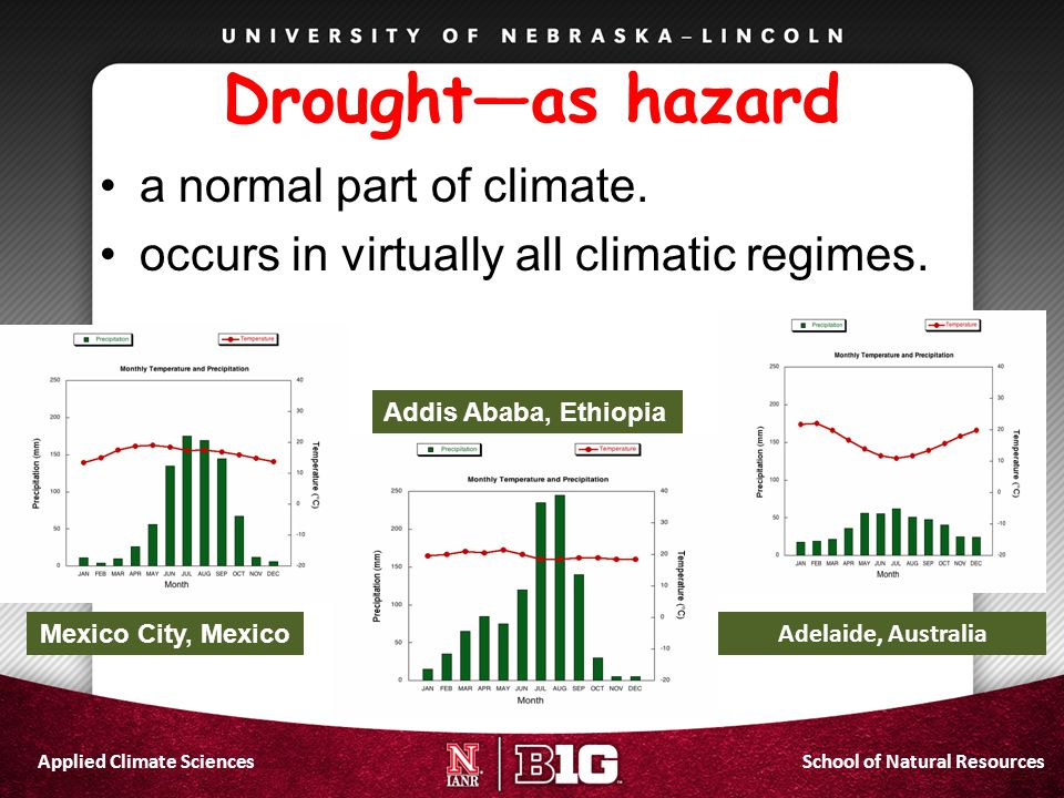 School of Natural ResourcesApplied Climate Sciences Drought—as hazard a normal part of climate. occurs in virtually all climatic regimes. Mexico City,
