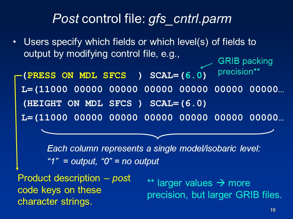 Post control file: gfs_cntrl.parm (PRESS ON MDL SFCS ) SCAL=(6.0) L=(11000 00000 00000 00000 00000 00000 00000… (HEIGHT ON MDL SFCS ) SCAL=(6.0) L=(11