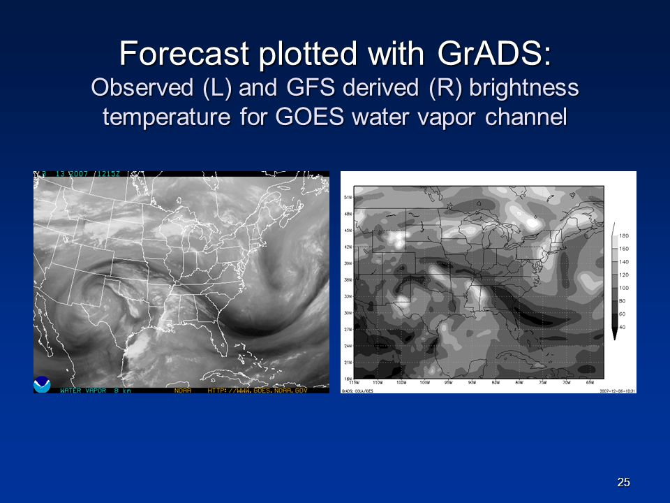 Forecast plotted with GrADS: Observed (L) and GFS derived (R) brightness temperature for GOES water vapor channel 25