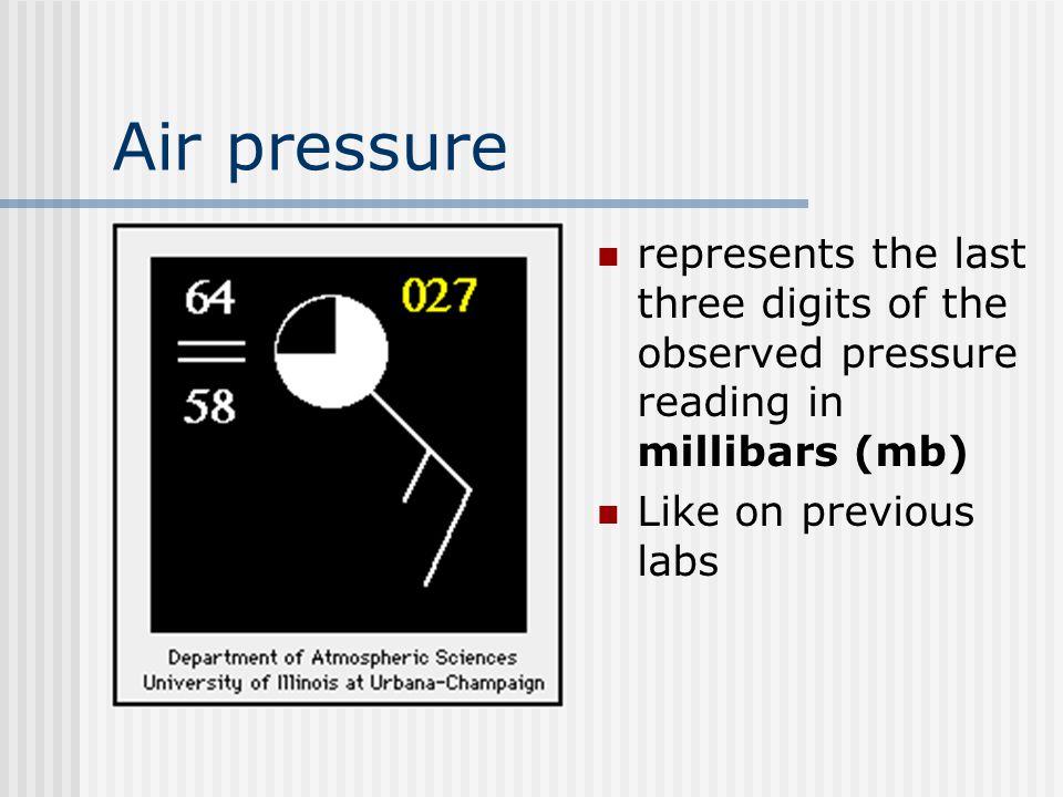 Weather Station Symbols Temperature is upper left corner Barometric (air) pressure is upper right