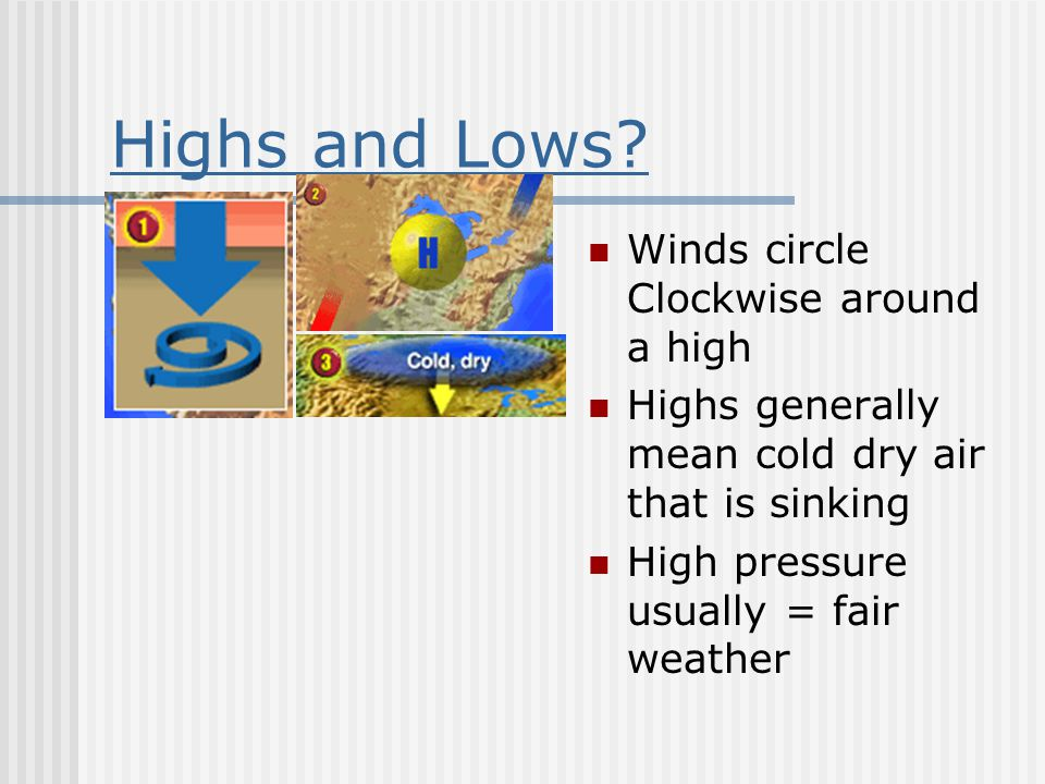 Winds blow from high to low pressure.