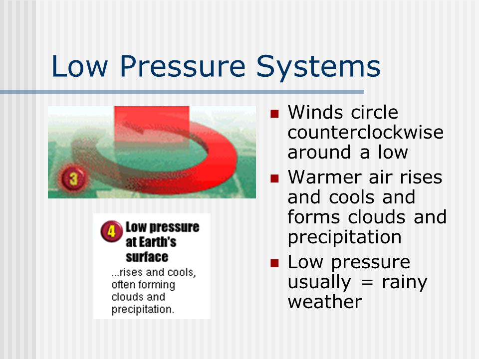 Highs and Lows? Winds circle Clockwise around a high Highs generally mean cold dry air that is sinking High pressure usually = fair weather