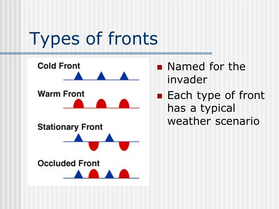 Recognizing fronts on a map on a map sharp temperature changes over relatively short distances changes in the moisture content of the air (dew point)