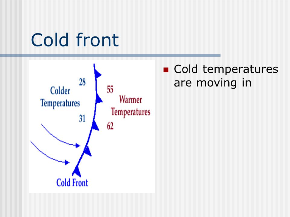 Warm Front Marked temperature difference