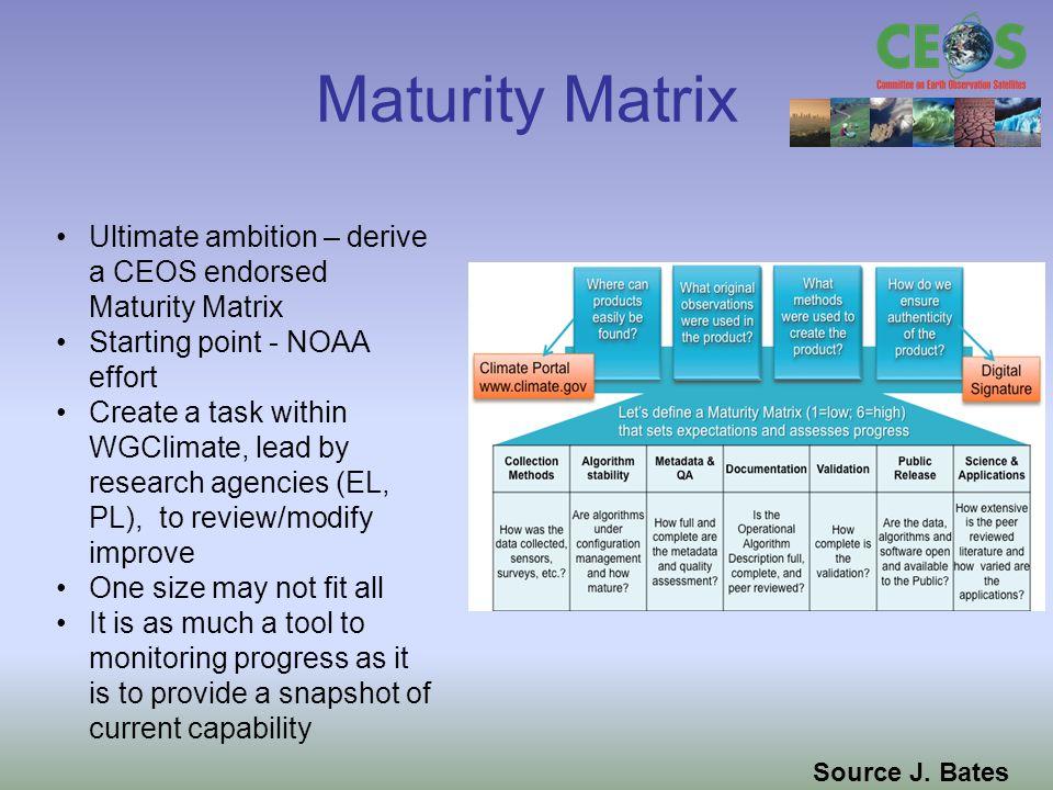 Maturity Matrix Source J.