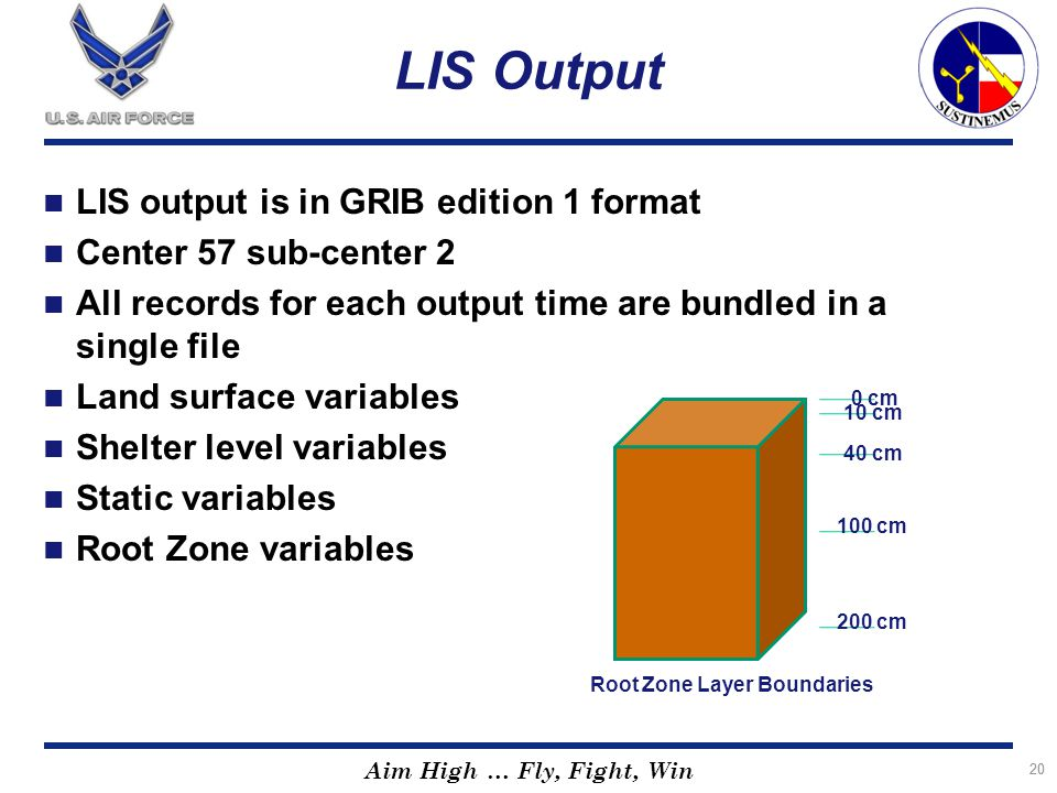 Aim High … Fly, Fight, Win 20 LIS Output LIS output is in GRIB edition 1 format Center 57 sub-center 2 All records for each output time are bundled in