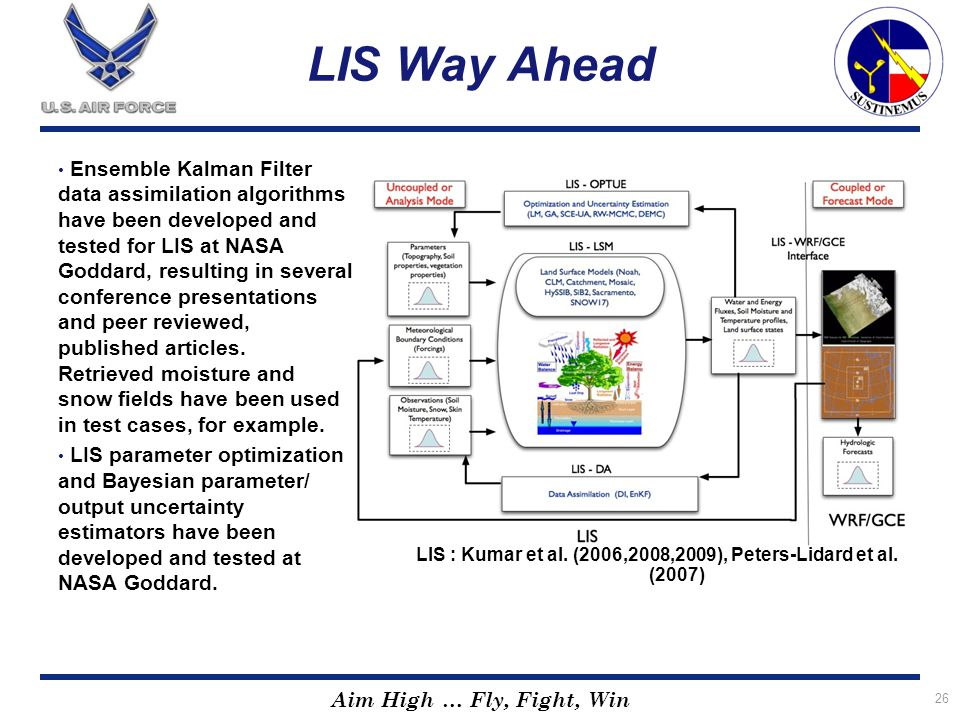 Aim High … Fly, Fight, Win Ensemble Kalman Filter data assimilation algorithms have been developed and tested for LIS at NASA Goddard, resulting in se