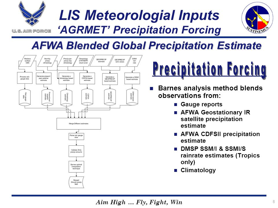 Aim High … Fly, Fight, Win 8 Barnes analysis method blends observations from: Gauge reports AFWA Geostationary IR satellite precipitation estimate AFW