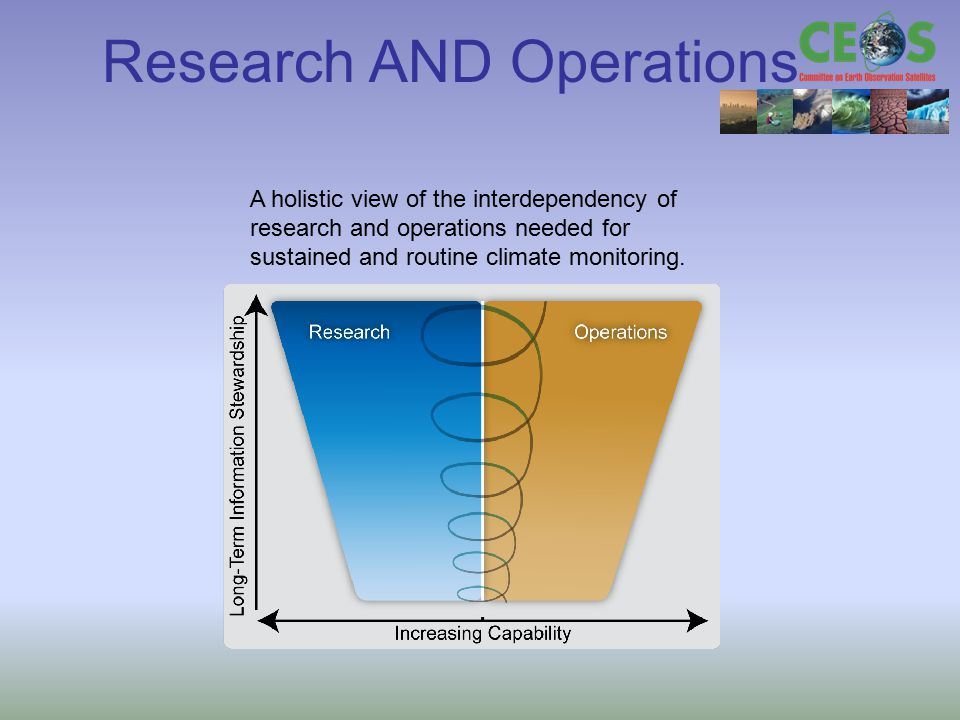 Research AND Operations A holistic view of the interdependency of research and operations needed for sustained and routine climate monitoring.