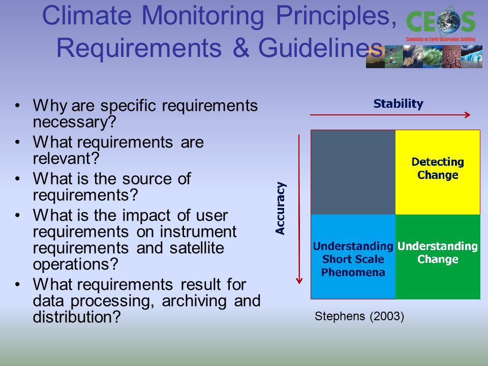 Climate Monitoring Principles, Requirements & Guidelines Why are specific requirements necessary? What requirements are relevant? What is the source o