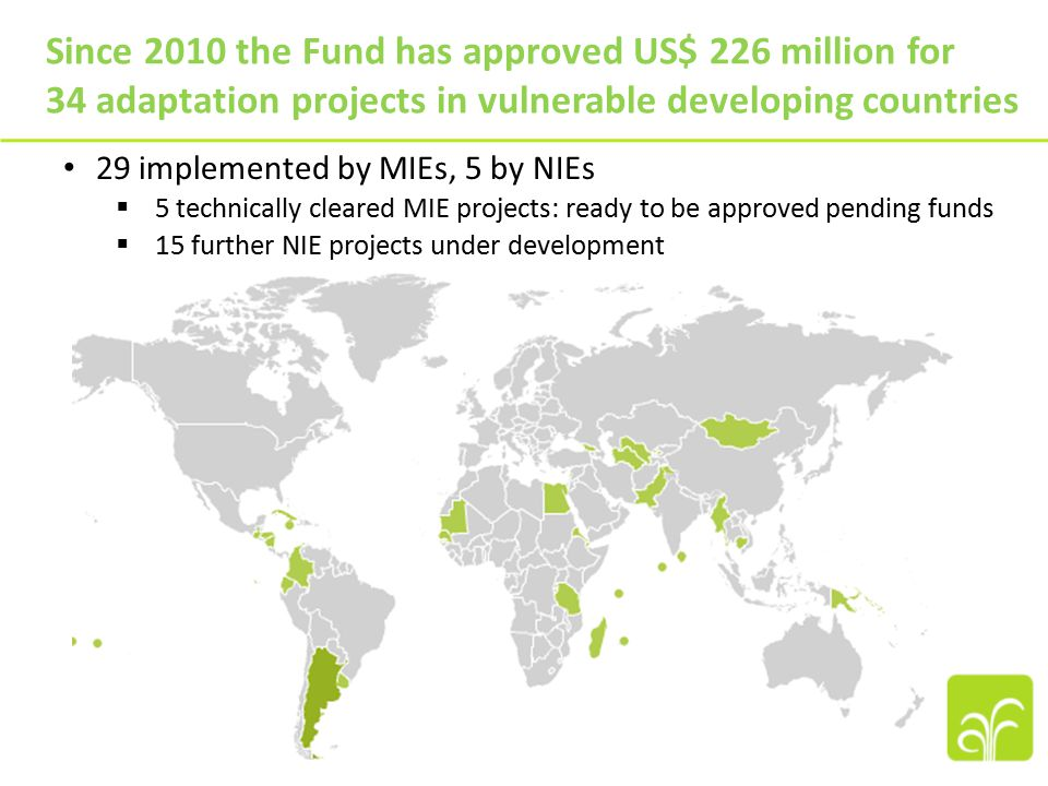 Since 2010 the Fund has approved US$ 226 million for 34 adaptation projects in vulnerable developing countries 29 implemented by MIEs, 5 by NIEs  5 technically cleared MIE projects: ready to be approved pending funds  15 further NIE projects under development