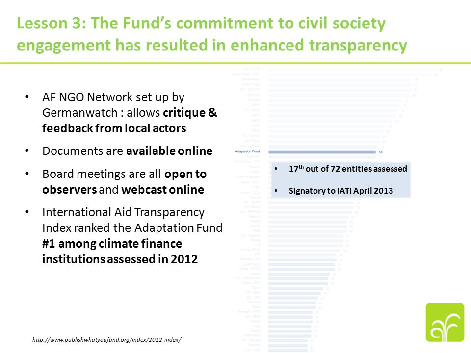 Lesson 3: The Fund's commitment to civil society engagement has resulted in enhanced transparency AF NGO Network set up by Germanwatch : allows critique & feedback from local actors Documents are available online Board meetings are all open to observers and webcast online International Aid Transparency Index ranked the Adaptation Fund #1 among climate finance institutions assessed in 2012 http://www.publishwhatyoufund.org/index/2012-index/ 17 th out of 72 entities assessed Signatory to IATI April 2013