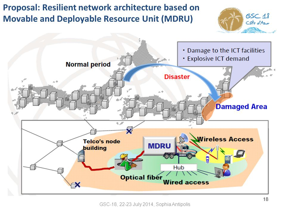 Proposal: Resilient network architecture based on Movable and Deployable Resource Unit (MDRU) 18 GSC-18, 22-23 July 2014, Sophia Antipolis